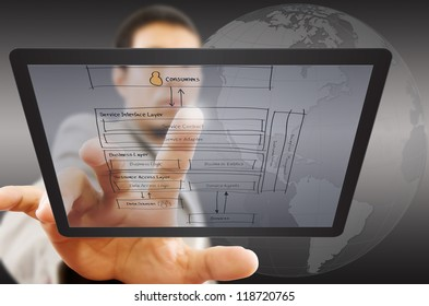 Businessman pushing web service diagram on the Touchscreen Interface.