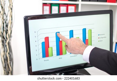 Businessman showing a graph on the screen with his index finger