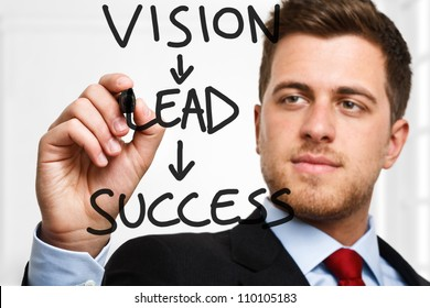 Businessman showing the way to success