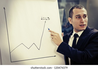 Businessman speaking about 2013 graphic
