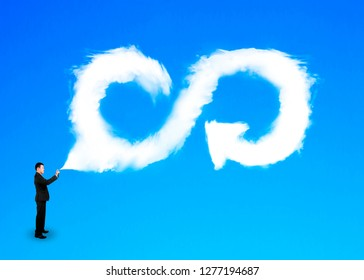 Businessman spraying out clouds in arrow infinity recycling symbol shape in blue sky background. ECO and circular economy concept.