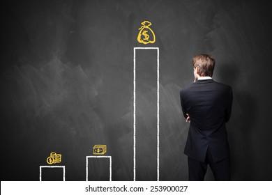 biznesmen stoi przed tablicą z wykresem o różnych rodzajach płac