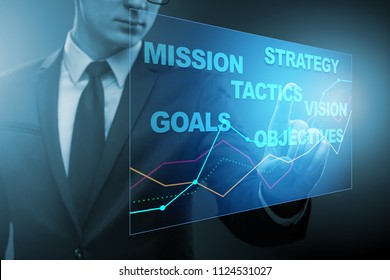 Businessman in strategic planning concept