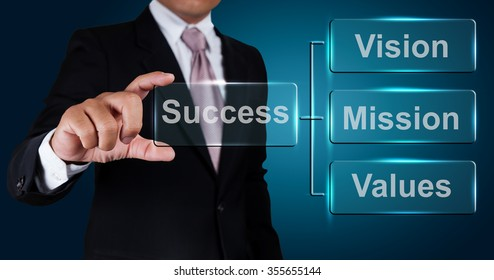 Businessman with vision mission and values label.