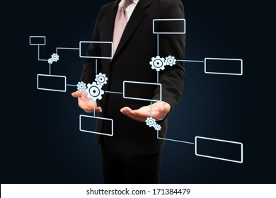 Businessman with working plans of organization.
