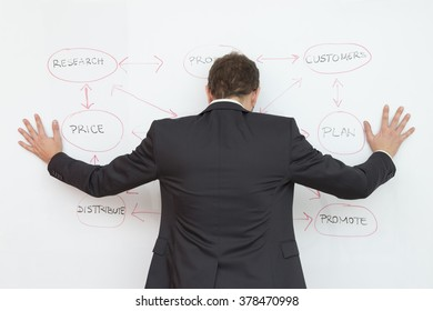 Businessman worried about business strategy