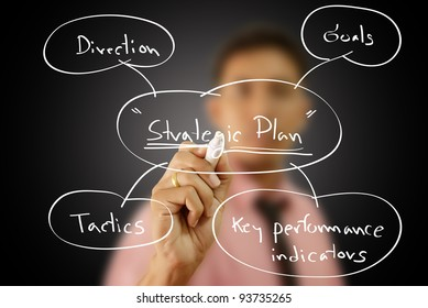 Businessman write business strategic planning on the whiteboard.