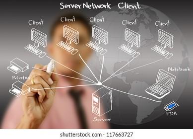 Businessman write LAN Network diagram on the whiteboard.