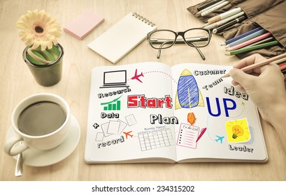 "Businessman write  Notebook word ""Start up"""