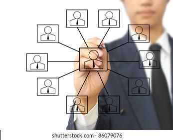 Businessman write social network diagram