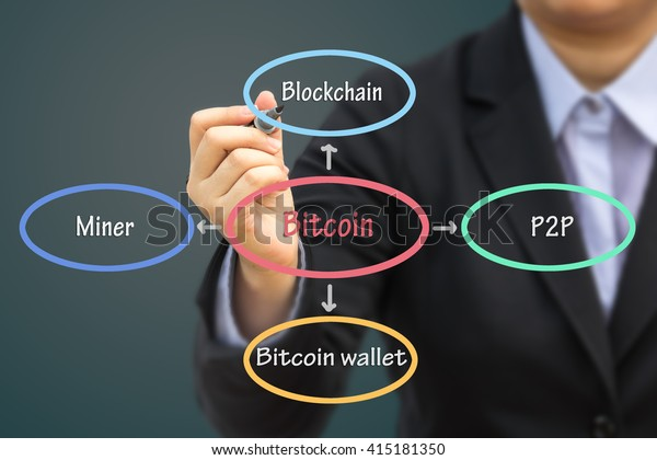 Businessman writing Bitcoin concept. Can use for your business concept background.