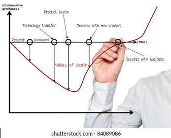 Businessman writing Business goal chart
