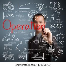 businessman writing business operation figure