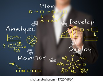 businessman writing business process cycle