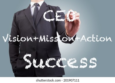 businessman writing  ceo vision mission action = success on the screen by white chalk