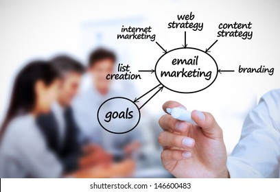 Businessman writing e-marketing terms in front of a business team