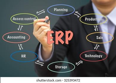 Businessman writing ERP relation concept.