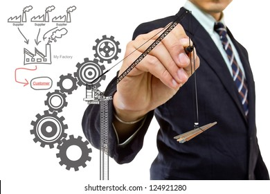 Businessman writing factory concept with white background