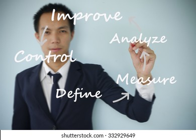 Lean six sigma imgenes pagas y sin cargo y vectores en stock businessman writing improve control analyze measure define business idea concept malvernweather Image collections