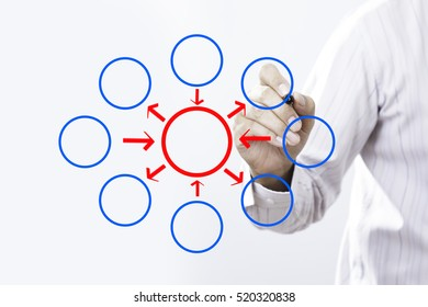 businessman writing input and output with center diagram.