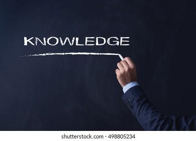 Businessman writing KNOWLEDGE on Blackboard