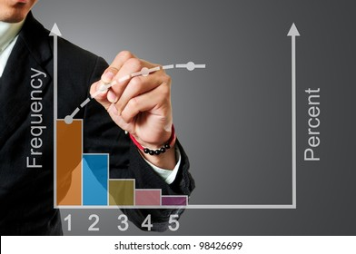 Businessman writing pareto chart