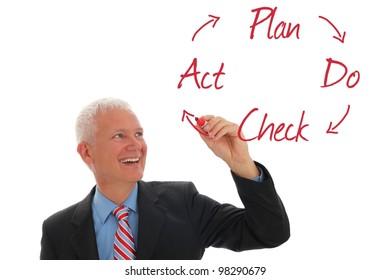 Businessman writing QM Circle Plan Do Check Act