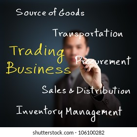 businessman writing trading business concept