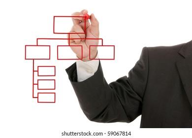 businessman's hand drawing an organization chart