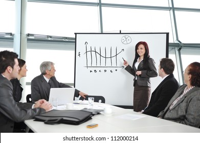 Businesspeople discussing the presentation