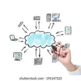 Businessperson drawing a complete cloud computer solution