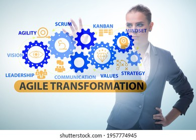 Businesswoman in agile transformation concept