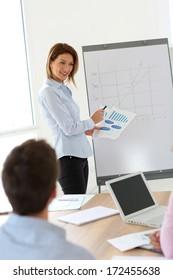 Businesswoman doing business presentation on whiteboard