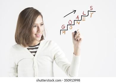 businesswoman drawing info graphs on transparent screen