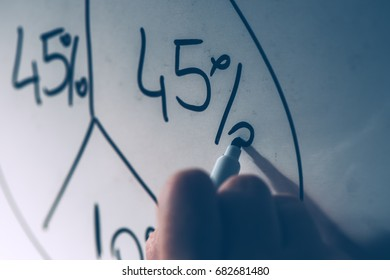 Businesswoman drawing pie chart on office whiteboard during business results analysis and presentation, selective focus