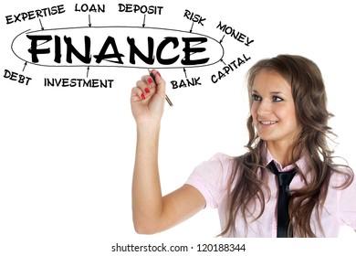 businesswoman drawing plan of Finance