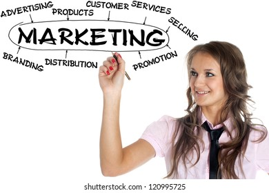 businesswoman drawing plan of Marketing
