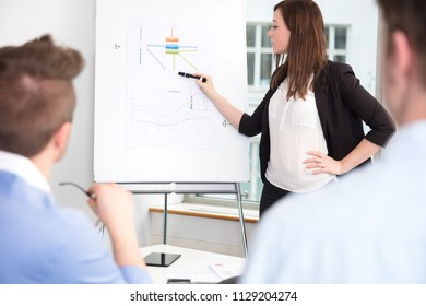 Businesswoman Explaining On Flipchart To Colleagues In Office