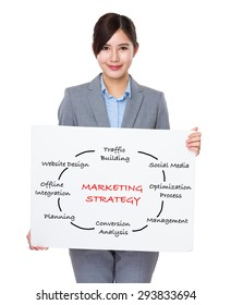 Businesswoman holding a placard showing with marketing strategy concept
