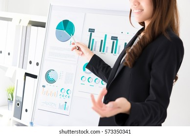 Businesswoman pointing to the graph on flip chart, making a presentation in the office
