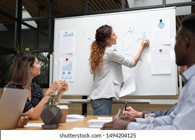 Businesswoman presentation conductor manager coach drawing writing plan on whiteboard presenting new corporate strategy teaching employees team at group training seminar meeting in boardroom office