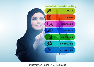 Businesswoman pressing button in SMM concept