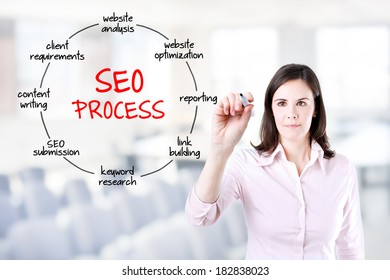 Businesswoman touching virtual screen with SEO process information. Office background.