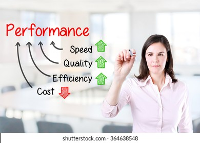 Businesswoman writing performance concept of increase quality speed efficiency and reduce cost. Office background.