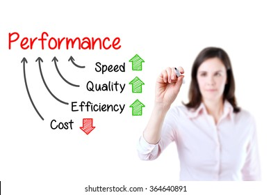Businesswoman writing performance concept of increase quality speed efficiency and reduce cost. White background.