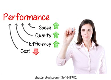 Businesswoman writing performance concept of increase quality speed efficiency and reduce cost. Isolated on white.