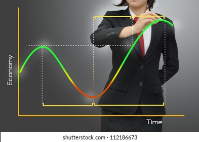 Businesswomen in presentations economic cycle