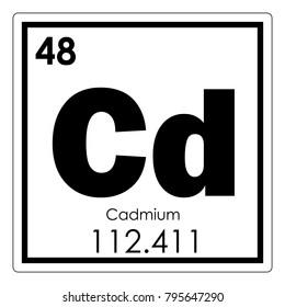 Cadmium chemical element periodic table science symbol