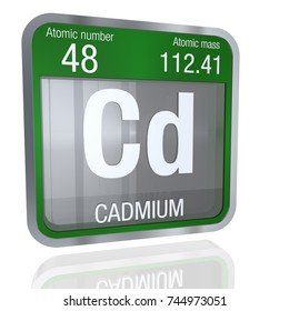 Cadmium symbol  in square shape with metallic border and transparent background with reflection on the floor. 3D render. Element number 48 of the Periodic Table of the Elements - Chemistry