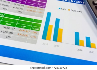 Calculator and business document,Financial charts